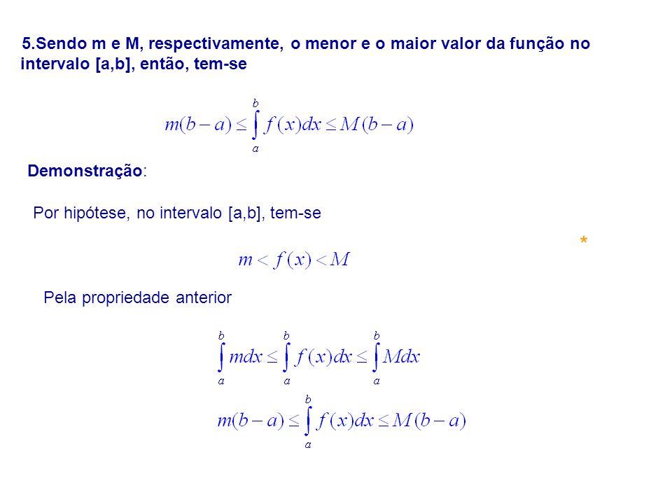 5.Sendo m e M, respectivamente, o menor e o maior valor da função no intervalo [a,b], então, tem-se